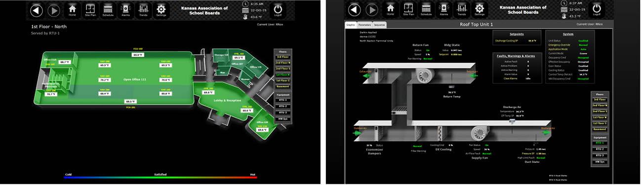 P1 Group building management system