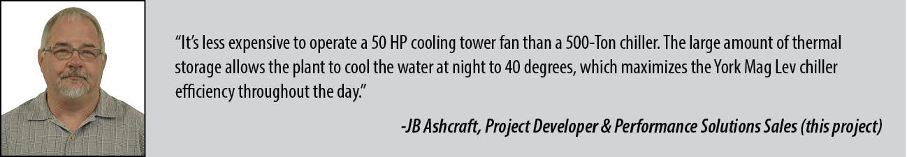 P1 Group JB Ashcraft