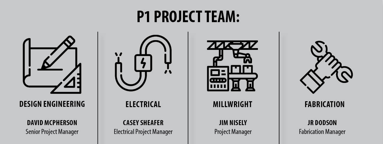 P1 Group Millwright Team